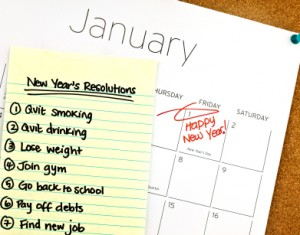 Common Resolutions